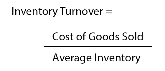 inventory-turnover-graphic